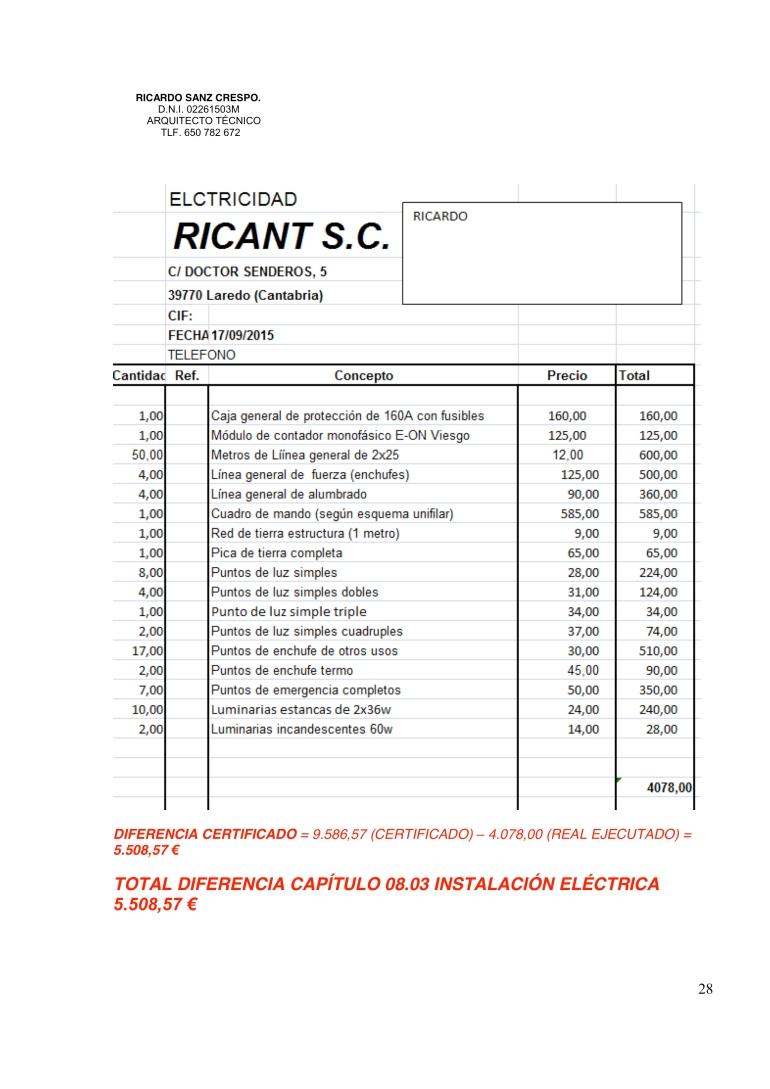informe 23.09.15 DEFINITIVO_0028
