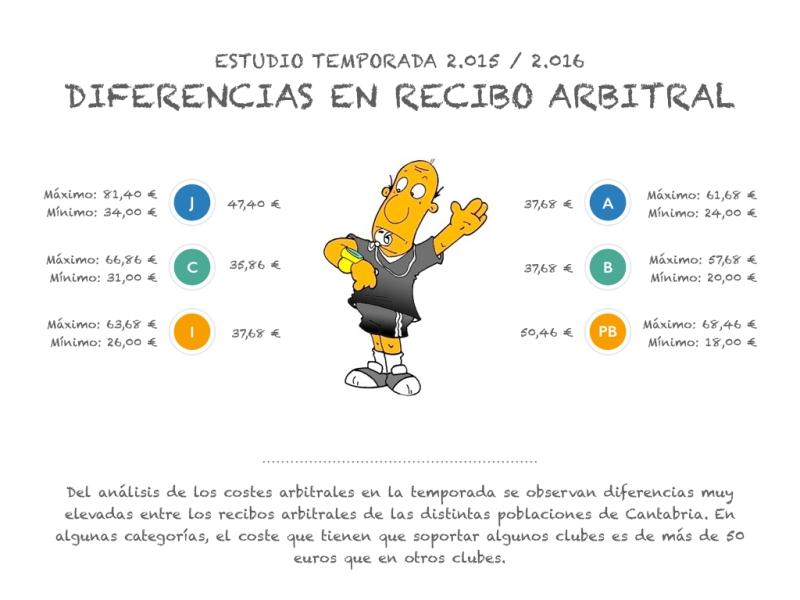 PRESENTACIÓN CLUBES CUOTAS JUGADORES 2016-2017.004