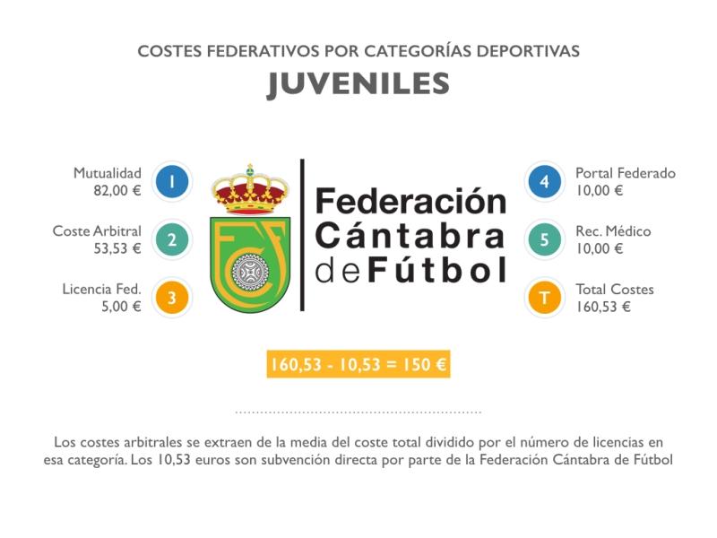PRESENTACIÓN CLUBES CUOTAS JUGADORES 2016-2017.013